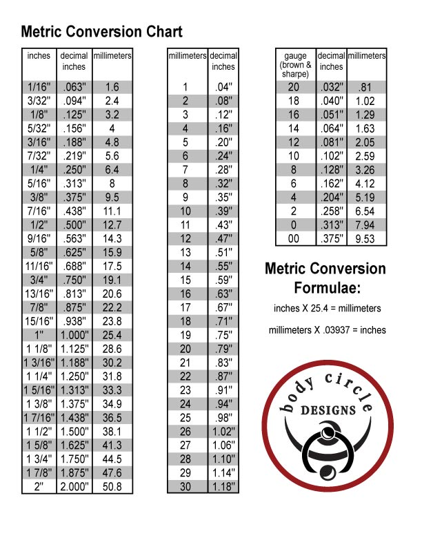 Sizing information body piercing jewelry by body circle designs for a printable version of this chart pdf format a hrefhttpbodycirclepdfmetricconversionchartpdf targetblankclick here opens in new keyboard keysfo